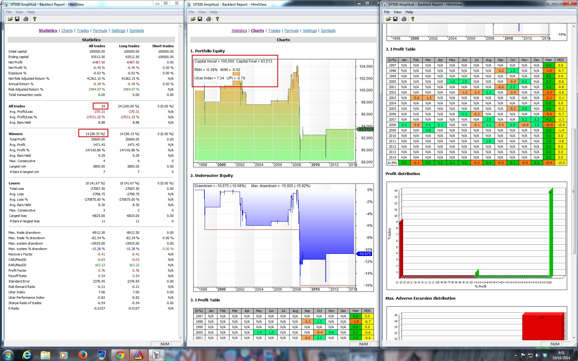Binary options an example of a trading signals forum
