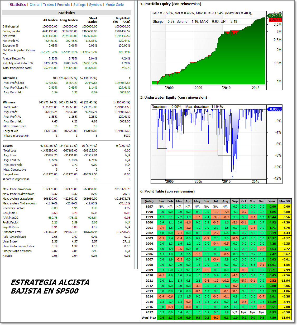 Sistema MersiSP - Estadisticas 1995 - 2017