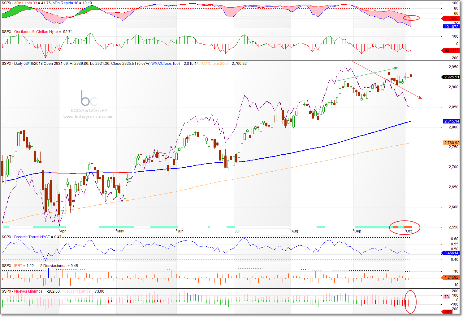 SP500-181003.png